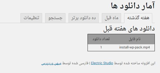 Electric Studio Download Counter