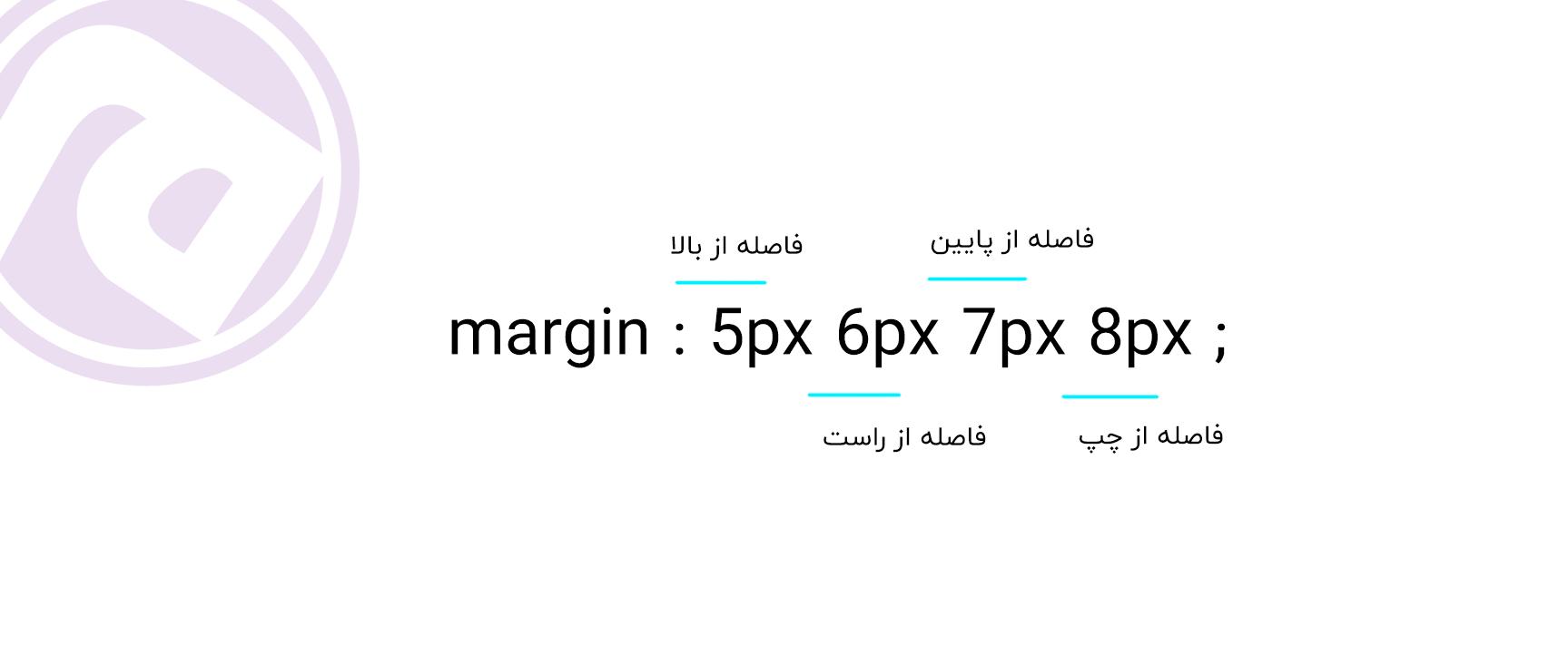 خاصیت margin