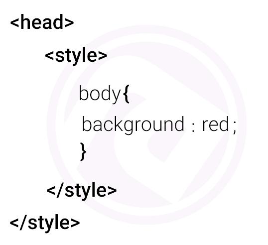 نوشتن استایل با تگ <style>