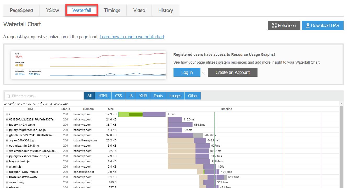 بررسی جزئیات سرعت سایت