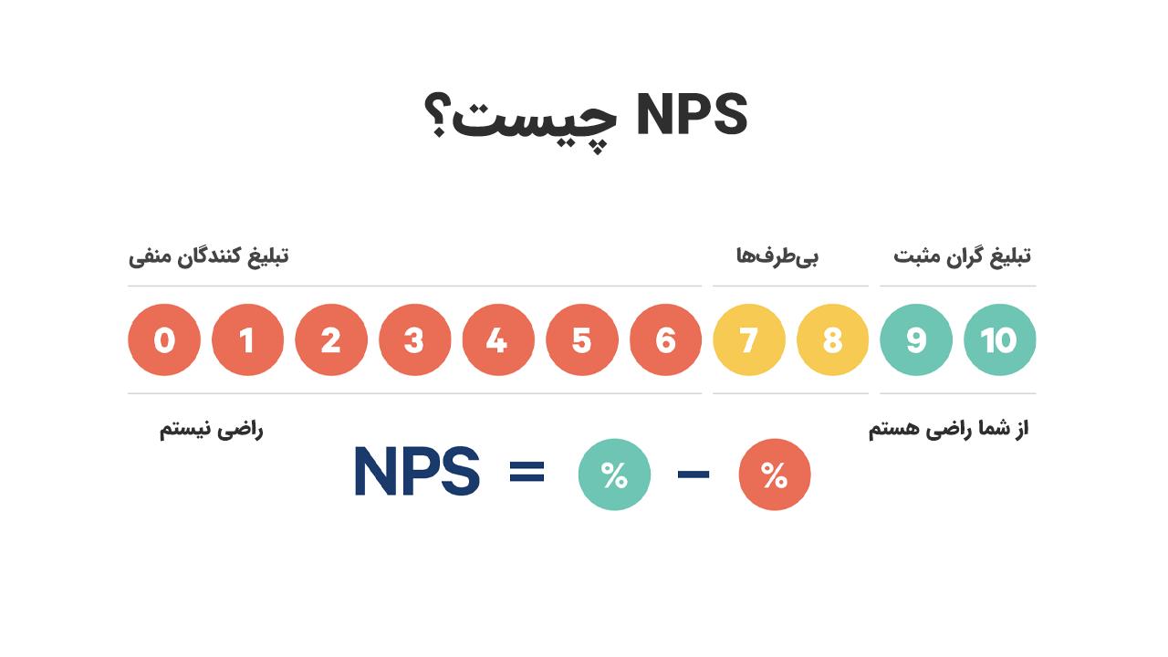 NPS چیست؟