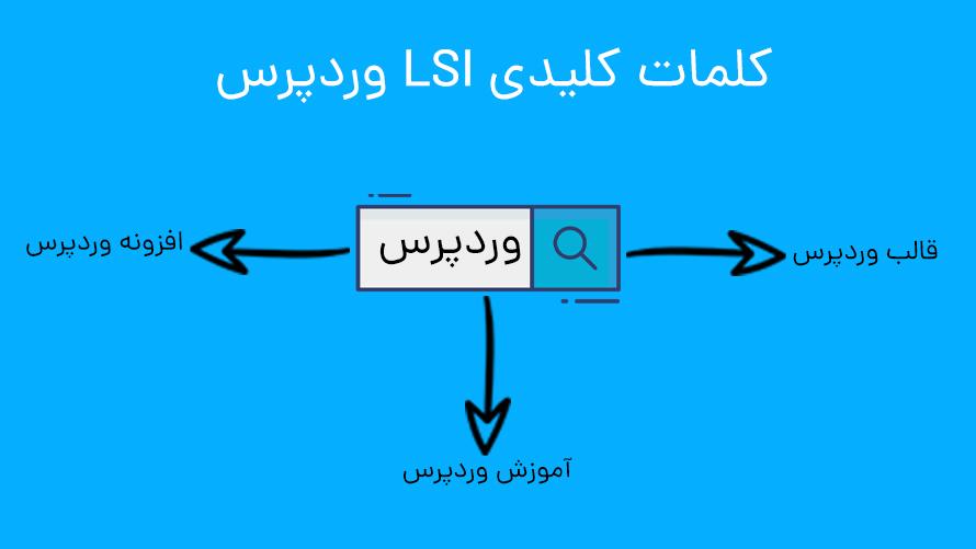 کلمات کلیدی LSI وردپرس